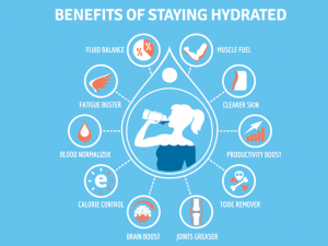 hydration-needs-and-benefits-infographic